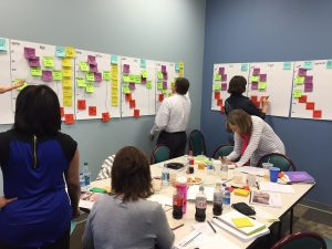 Integrated communication planning